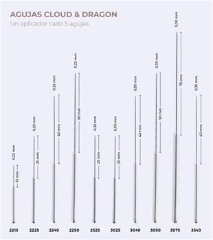 Mango Chino Plateado Cloud & Dragon 0,30 mm x 40 mm 1 aplicador c/5 agujas caja x 500